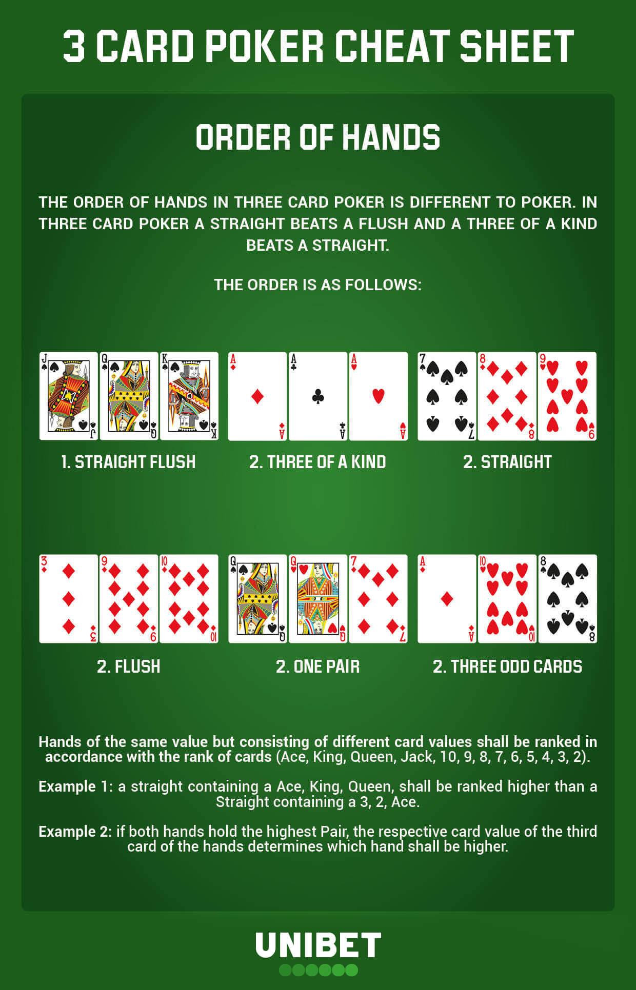 3-card-poker